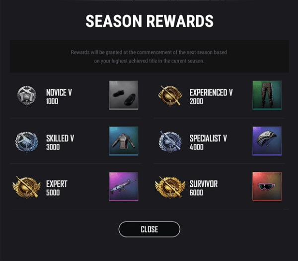 Players' Rankings in PUBG Lite New Update Will Be Used As An Element to Decide The Seasonal Rewards.