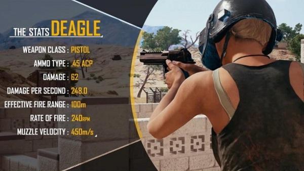 PUBG Mobile Desert Eagle: Features & Attachments