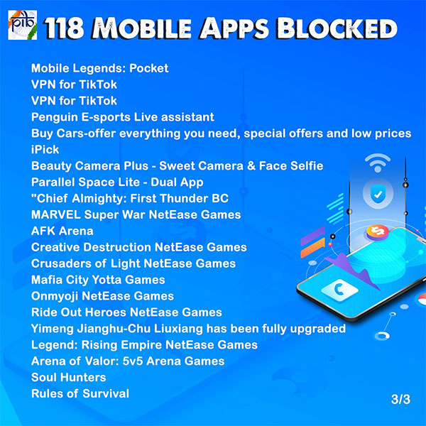 The PIB India's post also provided information on 188 mobile apps that they will ban in this country